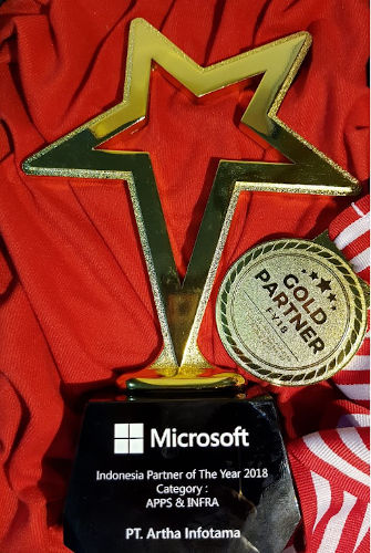 Microsoft Partner of The Year 2018 APPS. & INFRA